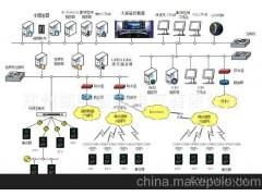 凯特 KT2000配网自动化系统