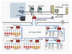 济宁宏博/KJ284/煤矿供电监控系统