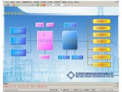 北京四方CSGC-3000/EMS调度自动化系统