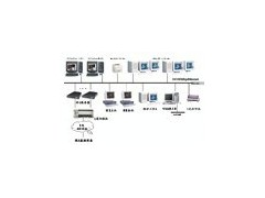 HU9000.NET电力调度自动化系统