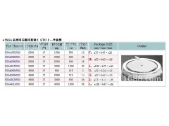 TOSHIBA逆导IGCT可控硅ST800GXH24 逆导门极换流晶闸管
