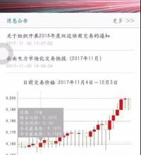 2018年的云南双边市场有什么不同?
