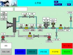窑炉控制系统